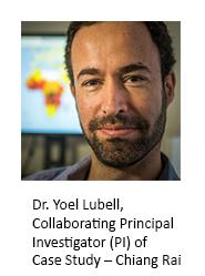 Dr. Yoel Lubell TT